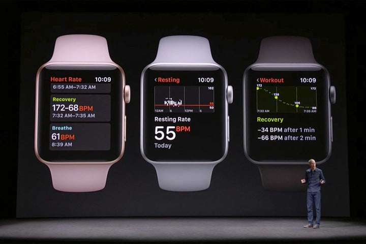 Apple Watch 3 Specs News Release Date And More Digital Trends
