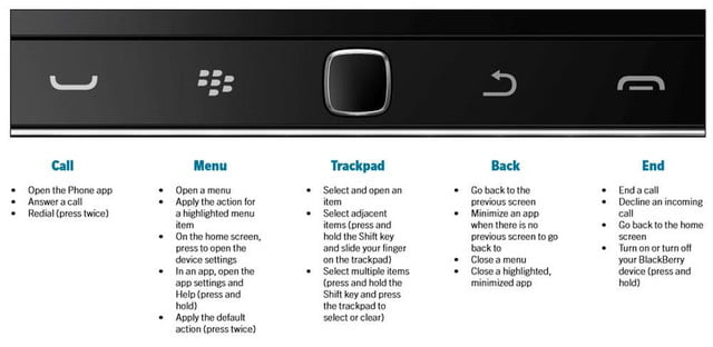BlackBerry Classic trackpad