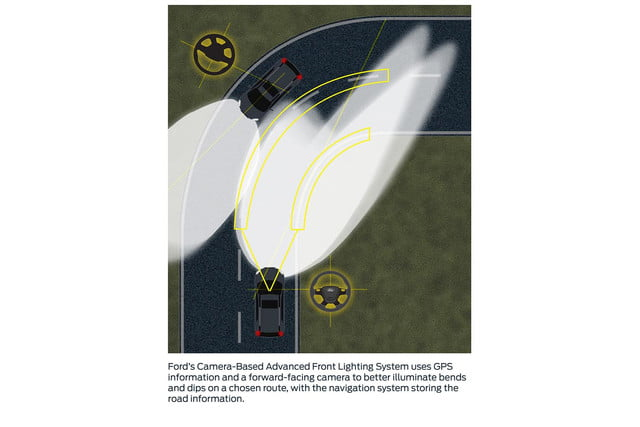 ford tests headlights that can point out pedestrians camera based advanced front lighting 02