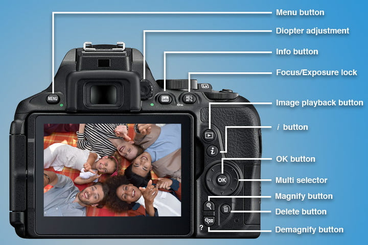what does this do an explanation of dslr buttons camera button guide back