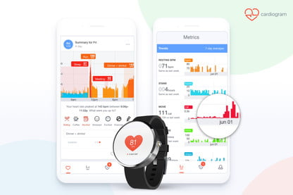Cardiogram App Officially Launches For Android Wear