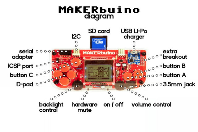 makerbuino handheld gaming kickstarter diagram