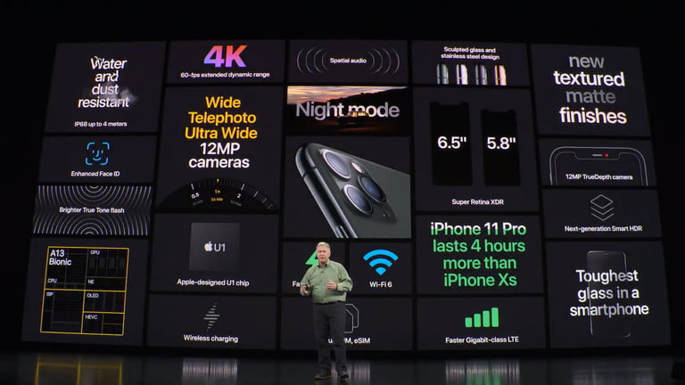 iPhone 11 Pro Max and Pro features and specs