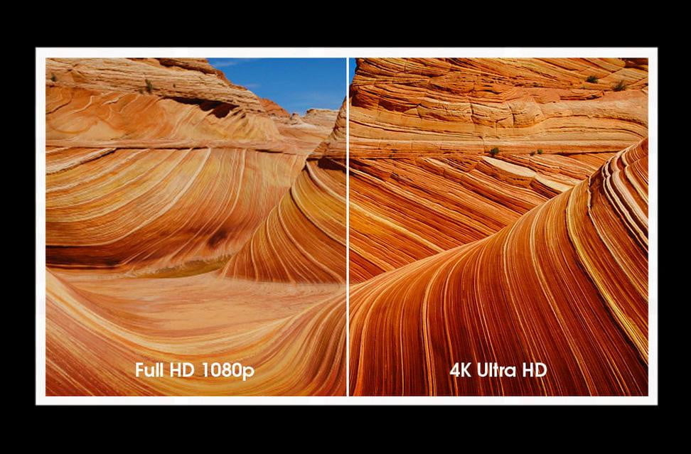 What Is 4k Everything You Need To Know About 4k Ultra Hd