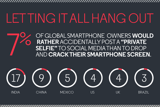 motorola shattershield cracked smartphone screen survey infographic 05
