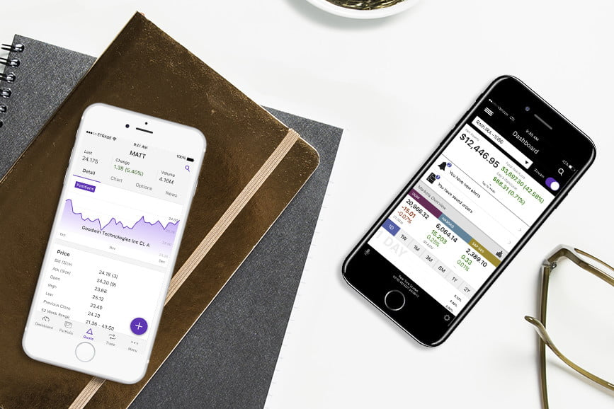 The Best Investment Apps and Online Brokerages | Digital Trends