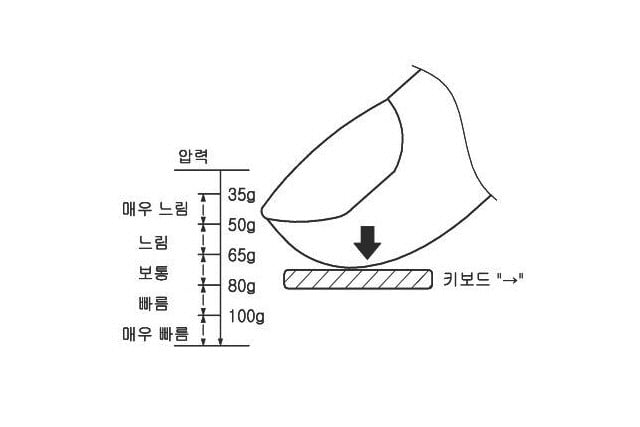 samsung force touch patent keyboard 05b