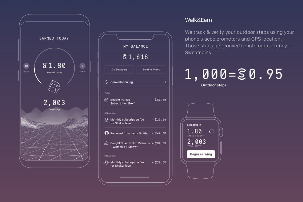 What is Sweatcoin and How Does it Work? | Digital Trends