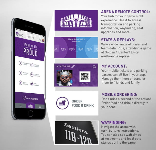 aplicacion sacramento kings ofrece experiencia interactiva feature visualization