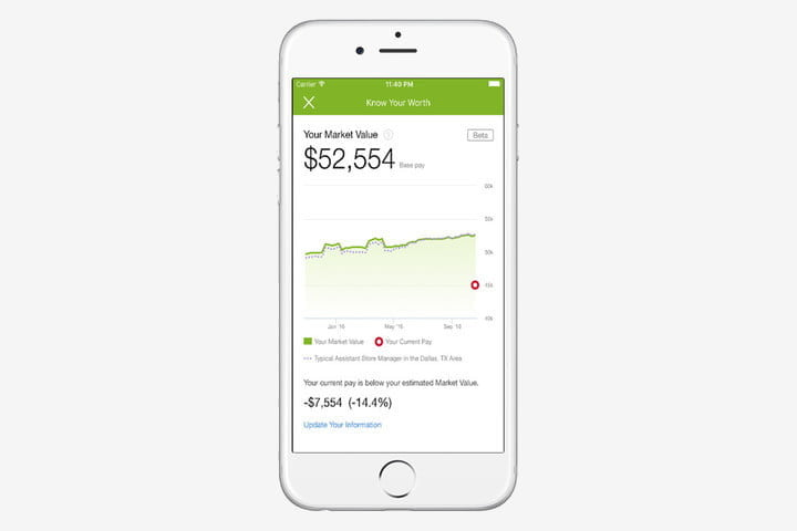best new years resolution apps glassdoor 2019
