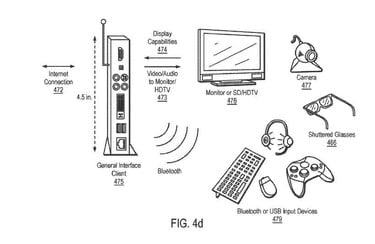 New Sony Patent Could Be PlayStation's Answer to Google Stadia