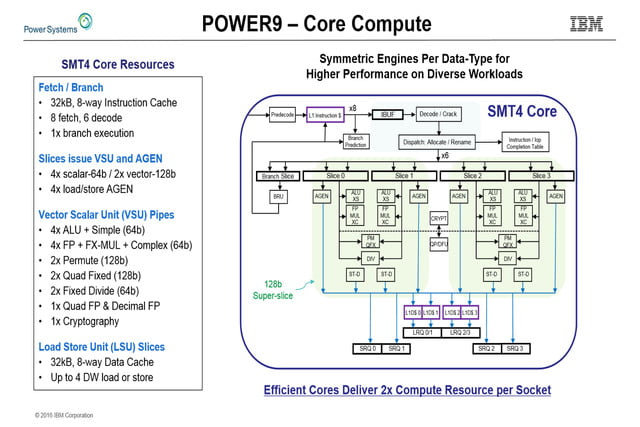 ibm power9 server processor architecture revealed hot chips 28 slide 5