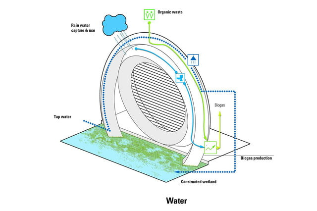 the windwheel is a silent turbine with apartments and great views diagram